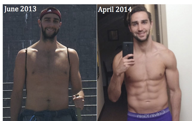 Crossfit Before And After Men 6 Months Download